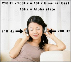 binaural beats work best